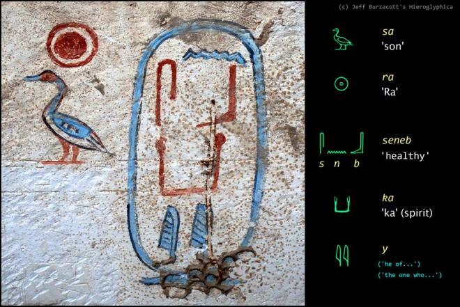 Pharaon Saneb-Kay à Sohag