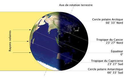 435px la terre au solstice d hiver