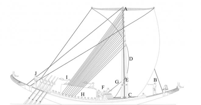 The International Journal of Nautical Archaeology (2013) 42.2: 270–285