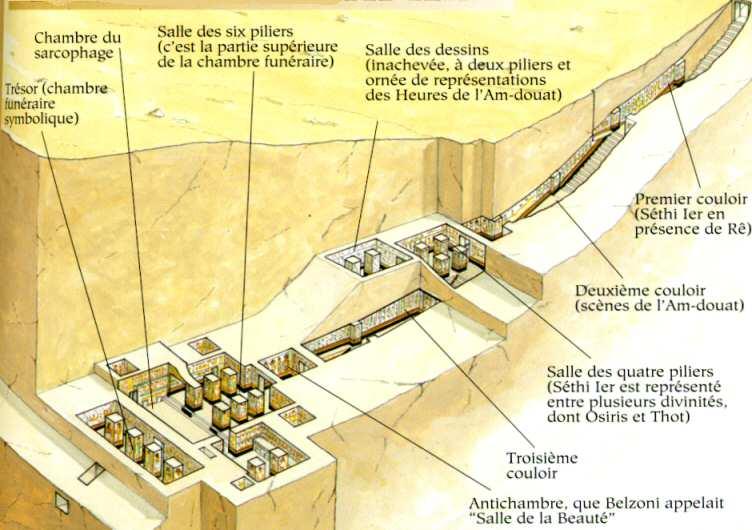 Plan sethi1
